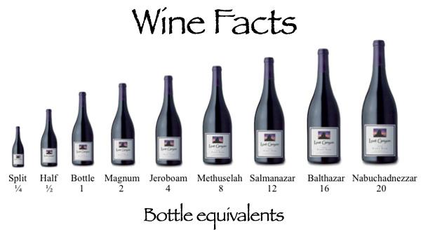 Különböző méretű palackok sorrendben.